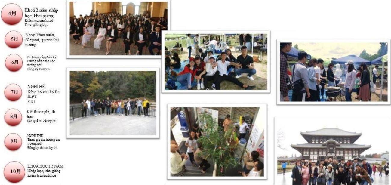 Học viện Nhật ngữ JVC ACADEMY - Học ngoại ngữ chính là học văn hoá